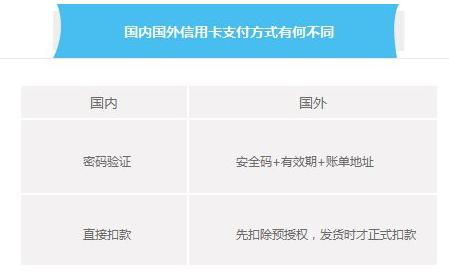 日本亚马逊购物支付方式日淘信用卡使用介绍