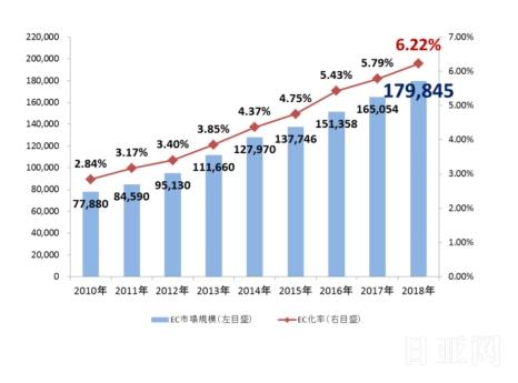 日本站亚马逊市场全方位解析