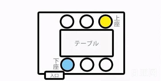 日本人喝酒的4大潜规则