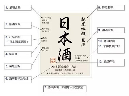 如何读日本清酒酒标 日本清酒的常见风味 清酒如何储存