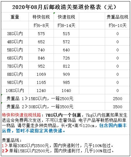 日本转运公司运费价格表